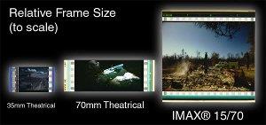 imax-filmove-okenko